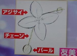 友美さんデザイン
