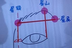 メイクの眉の形の黄金比