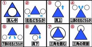 心理テスト〇